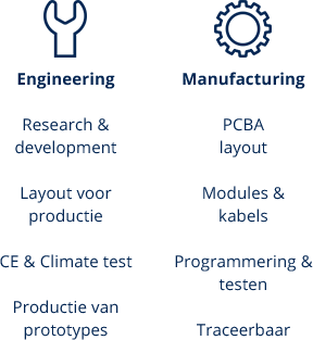 Engineering en manufacturing services